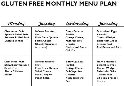 Gluten Free Weight Loss Menu | Best Diet Solutions Program