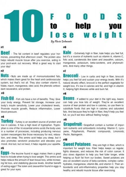 How high fat diet loss weight