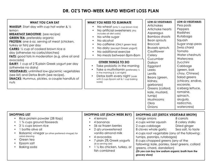 Best belly fat loss diets picture 3
