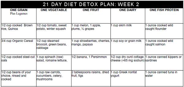 Lose weight diet plan one week
