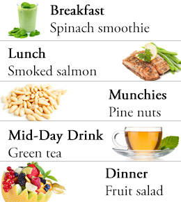 Raw food weight loss diet plan photo 2