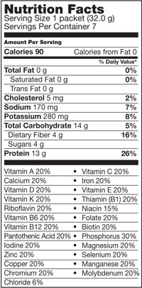 Medifast Shakes Nutrition Facts   Best