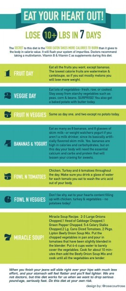 7 Day Fruit and Vegetable Diet | Best Diet Solutions Program