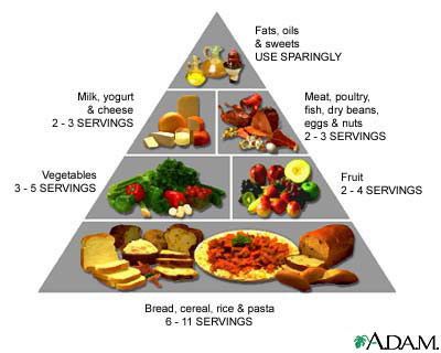 Nutrition guidelines for weight loss surgery image 3