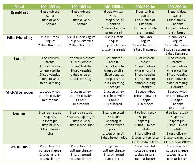 women diet chart: Lezlie stratton diet plans for women
