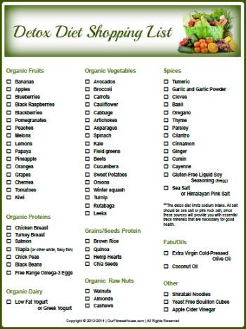 Free Detox Diet Plan | Best Diet Solutions Program