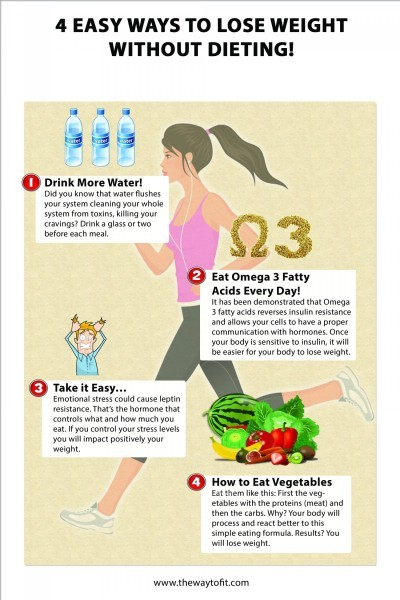 Ways To Help Lose Weight Faster