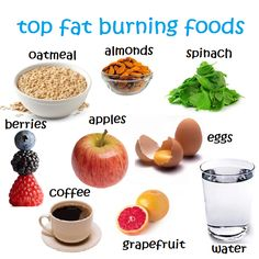 foods20that20burn20fat