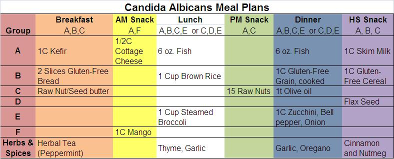 Easy atkins phase 1 meal plan / Chicken cacciatore with brown rice