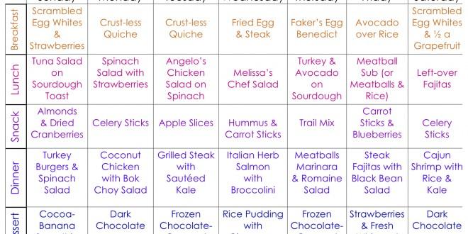 online vegetarian diet plan subscription