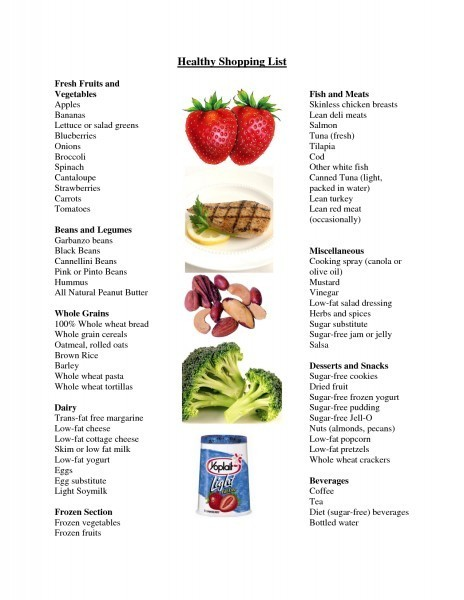 Diabetic Shopping Grocery Lists | Best Diet Solutions Program