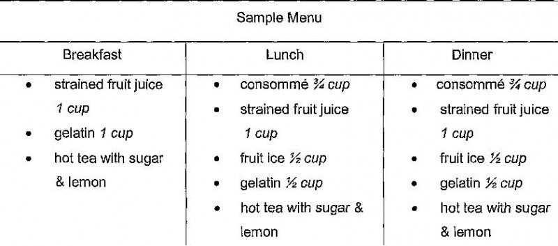 Full Liquid Diet Menu Plan | Best Diet Solutions Program