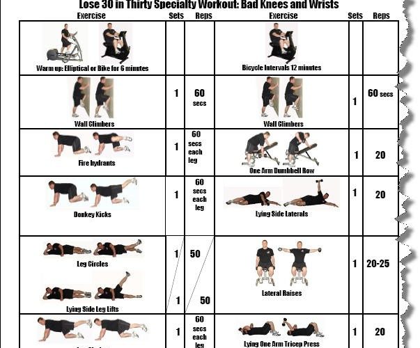 Best Weight Loss Exercise Plan At Home