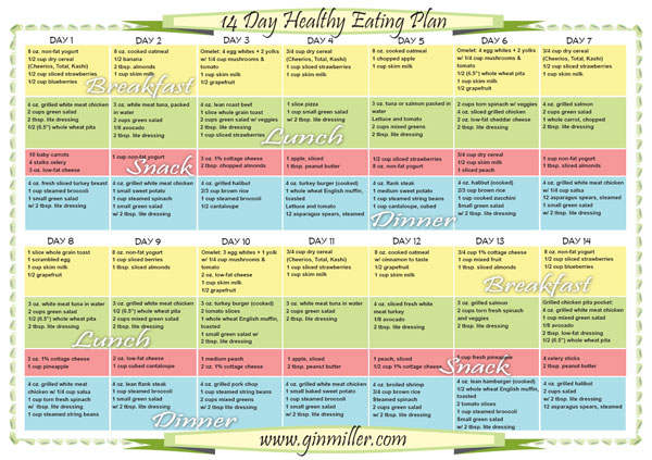 Image Gallery healthy diet plan