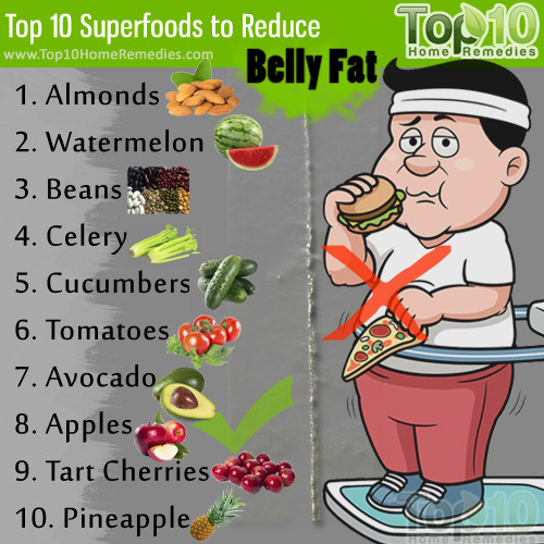 Diets to lose fat