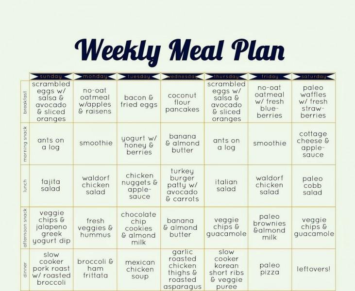 The Ideal Diet Plan   Best Diet Solutions Program