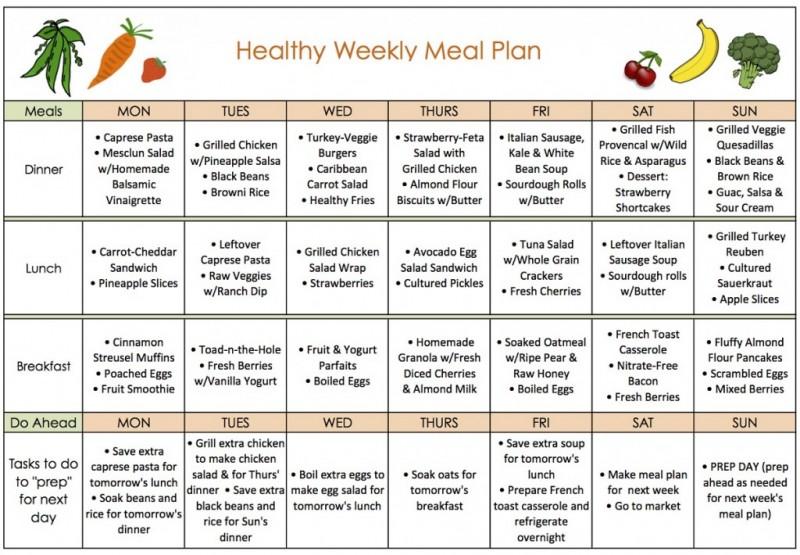 Weight Loss Plan Running Diet | Expert Fat Loss Guide