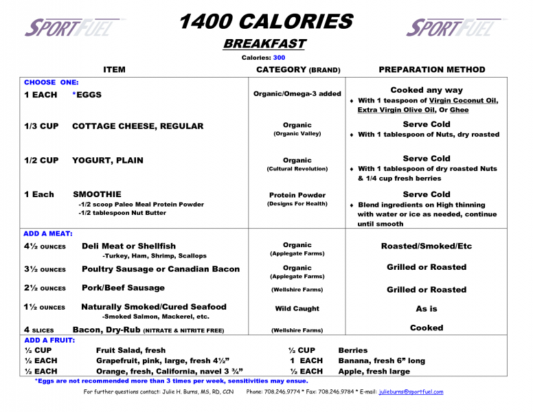 1400 Calorie Meal Plans for Weight Loss | Best Diet