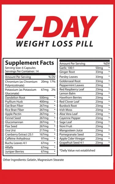 Prescription diet pills canada 2017 image 30