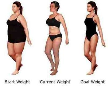Good ways to lose weight healthy