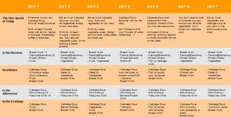 diet-plan-map-green-and-healthy-diet-lose-weight-936x476-diet-plan-936x476
