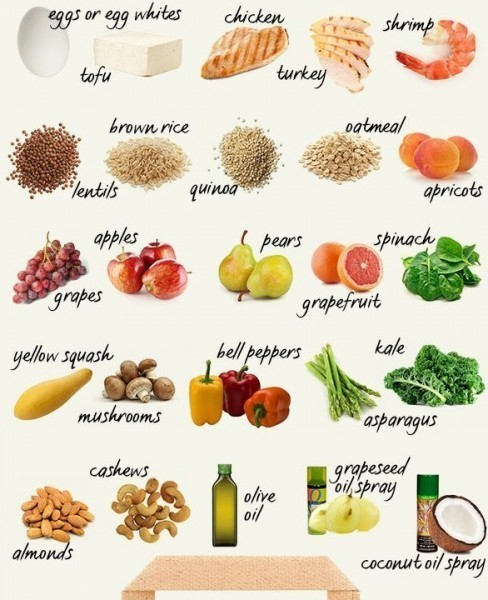 Diet Food That Helps Lose Weight