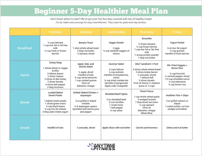 Atkins diet recipes phase 2 14