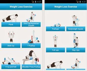 Best Home Weights Best Diet Solutions Program