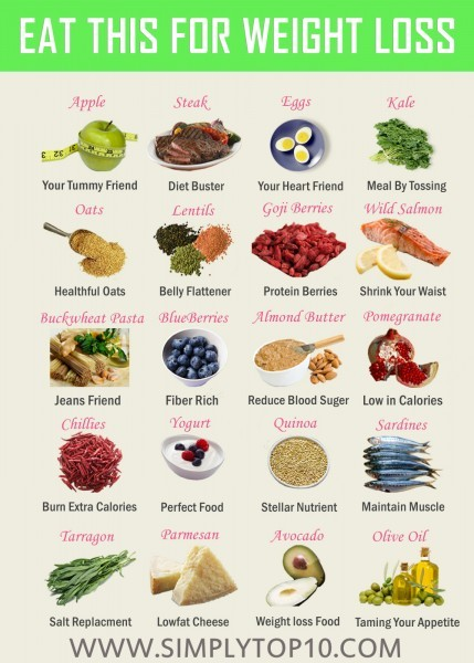 20 diet foods to lose weight