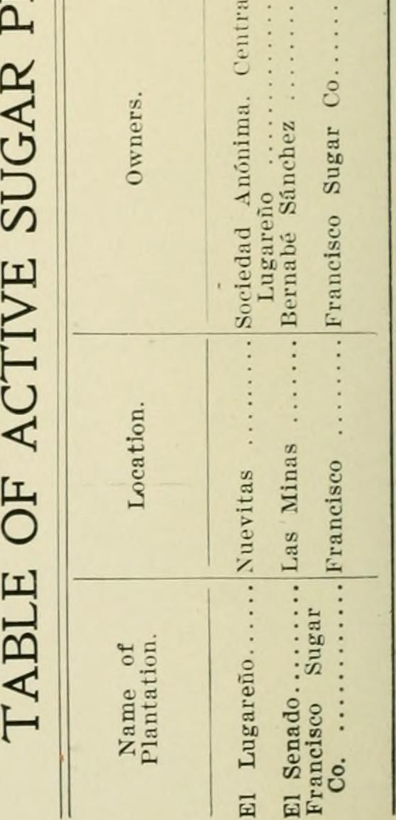 "Image from page 212 of ""The Cuba review and bulletin"" (1904)"