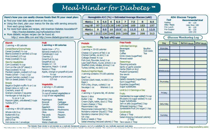 Free Printable Diabetic Menu | Best Diet Solutions Program