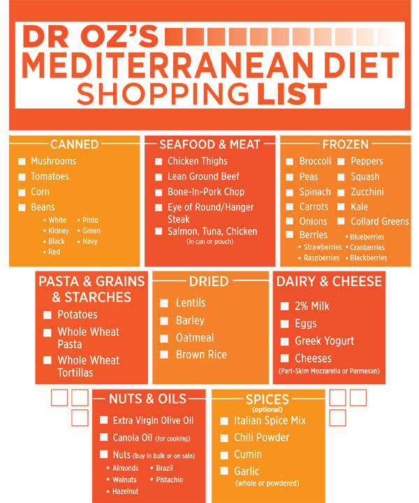 Printable mediterranean diet food list best diet for Mediterranean menu