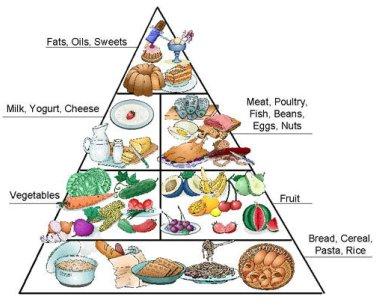 Diabetic Foods To Eat List Best Diet Solutions Program
