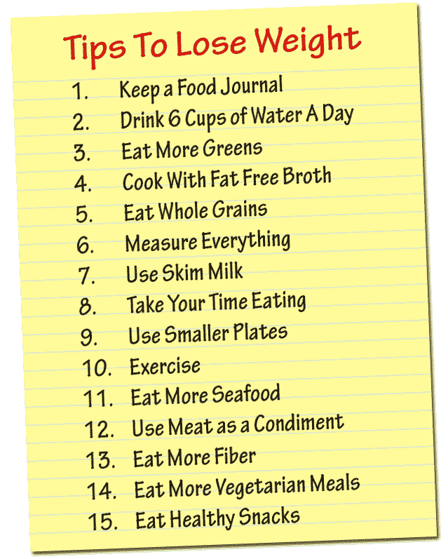 Lose The Weight 10 Products To Help You With Portion Control