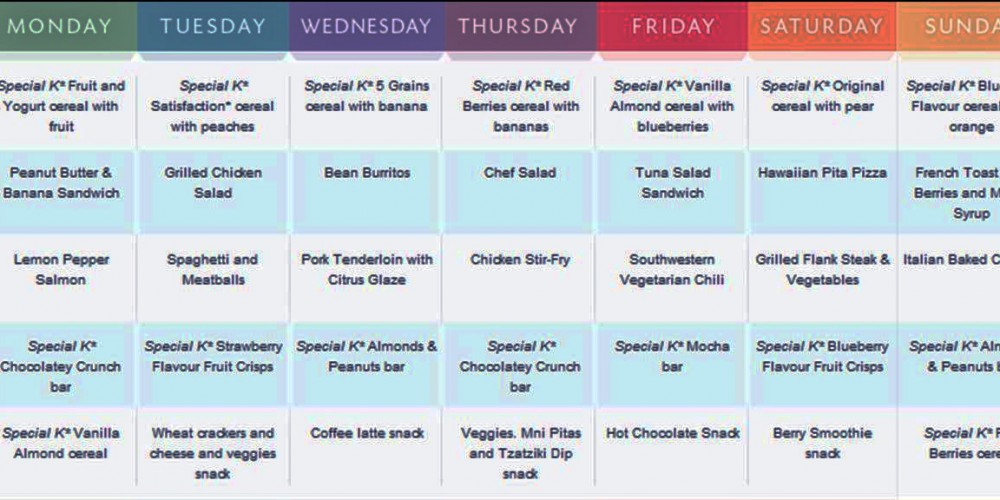 A Timetable for Meals to Lose Weight