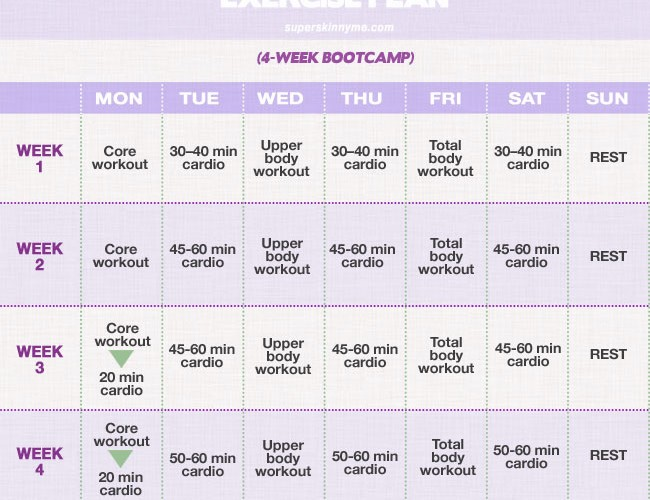 intermediate-weight-loss-exercise-plan