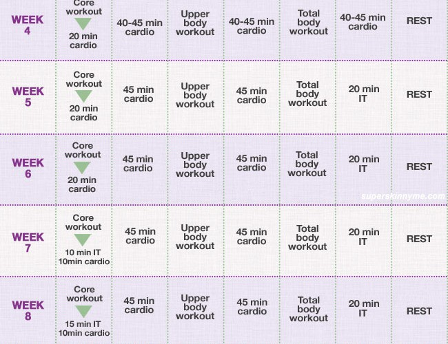 extreme weight loss workout plan 2015