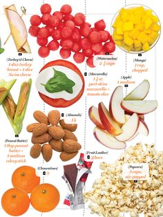 Easy foods to avoid to lose weight