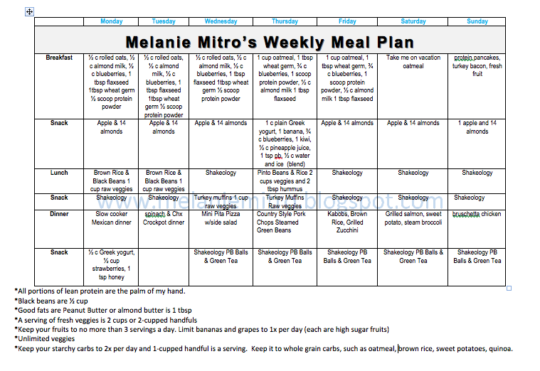30 Day Low Carb Meal Plan South Africa