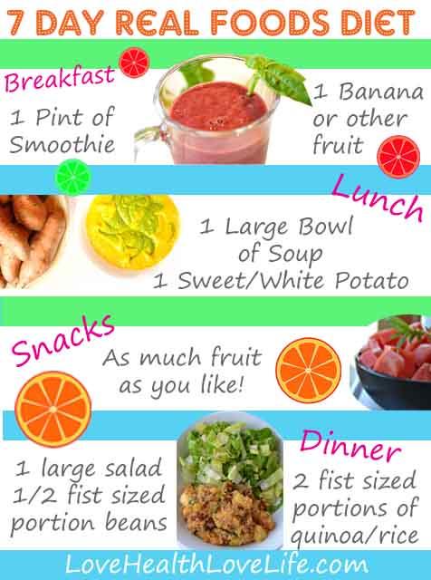 Fruit Vs Vegetables