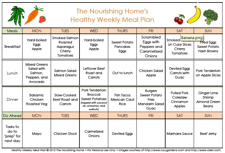 4 Week Diet Plan | Best Diet Solutions Program