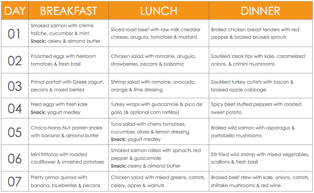 Diet meal plan best diet solutions program for Jj chicken and fish menu