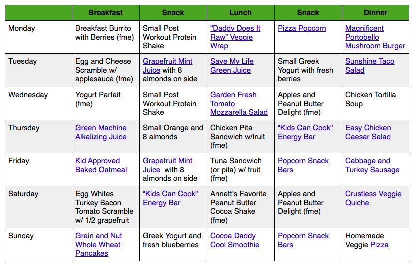 1 Week Diet Chart To Reduce Weight