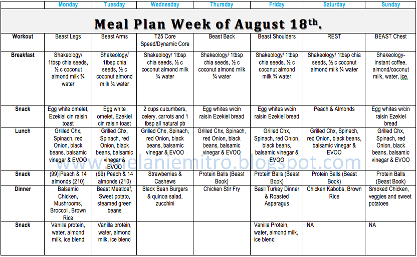 30 Day Healthy Menu Plan | Best Diet Solutions Program