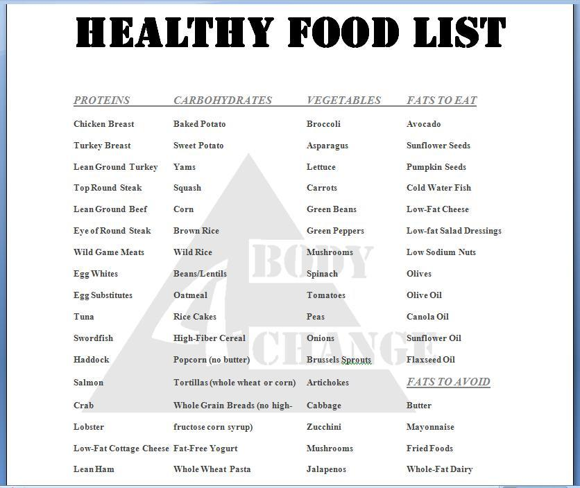 List of Healthy Foods to Lose Weight | Best Diet Solutions ...